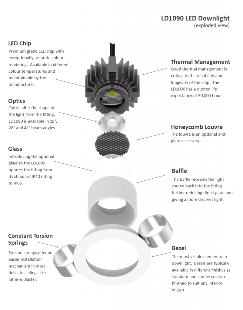 LD1090 LED downlight exploded view